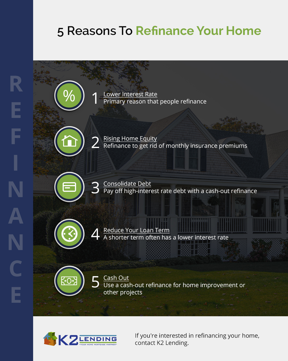 5 Reasons to Refinance Your Home