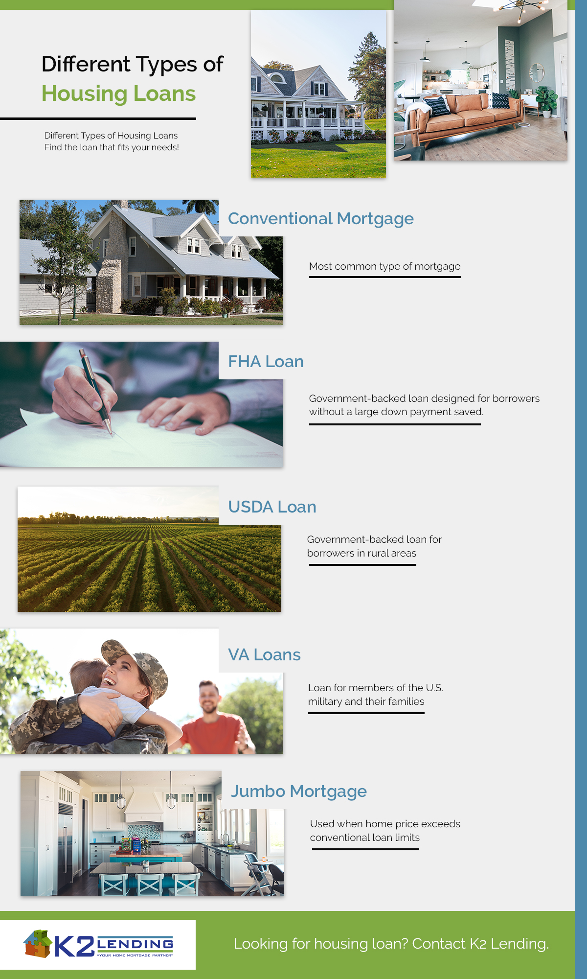 Different Types of Housing Loans